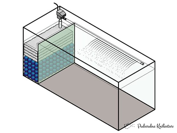 Wewnętrzny filtr kominowy